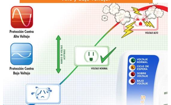 Protecciones eléctricas para equipos de refrigeracion