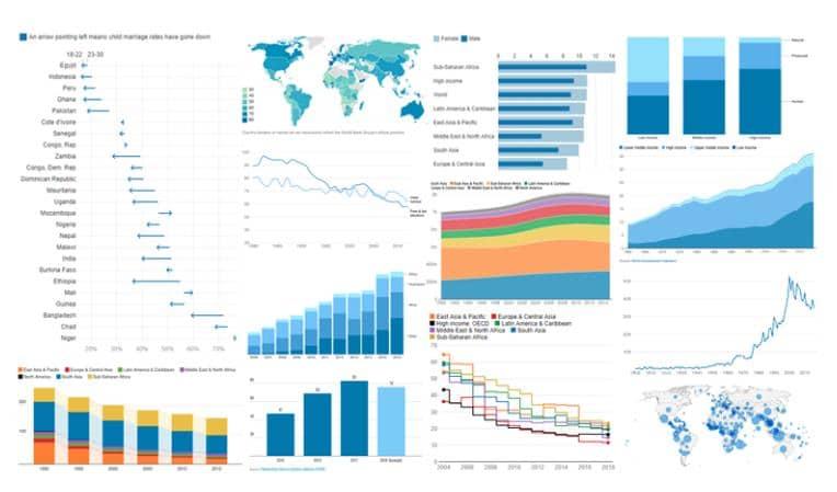 Resumen del 2017 en gráficos según último informe del Banco Mundial